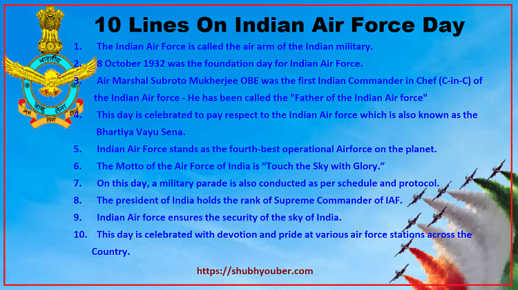 10-lines-on-Indian-Air-Force
