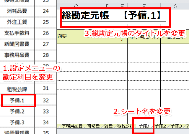 エクセル帳簿 勘定科目の変更の手順