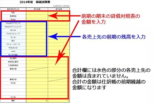 前期繰越の設定の説明図