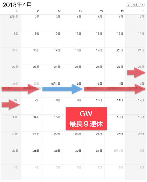 9連休 ゴールデンウィーク(GW)4月28日(土)〜5月6日(日)