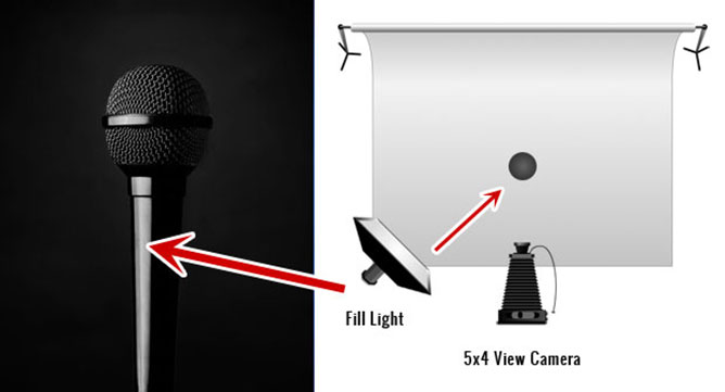 up studio lighting for product photography