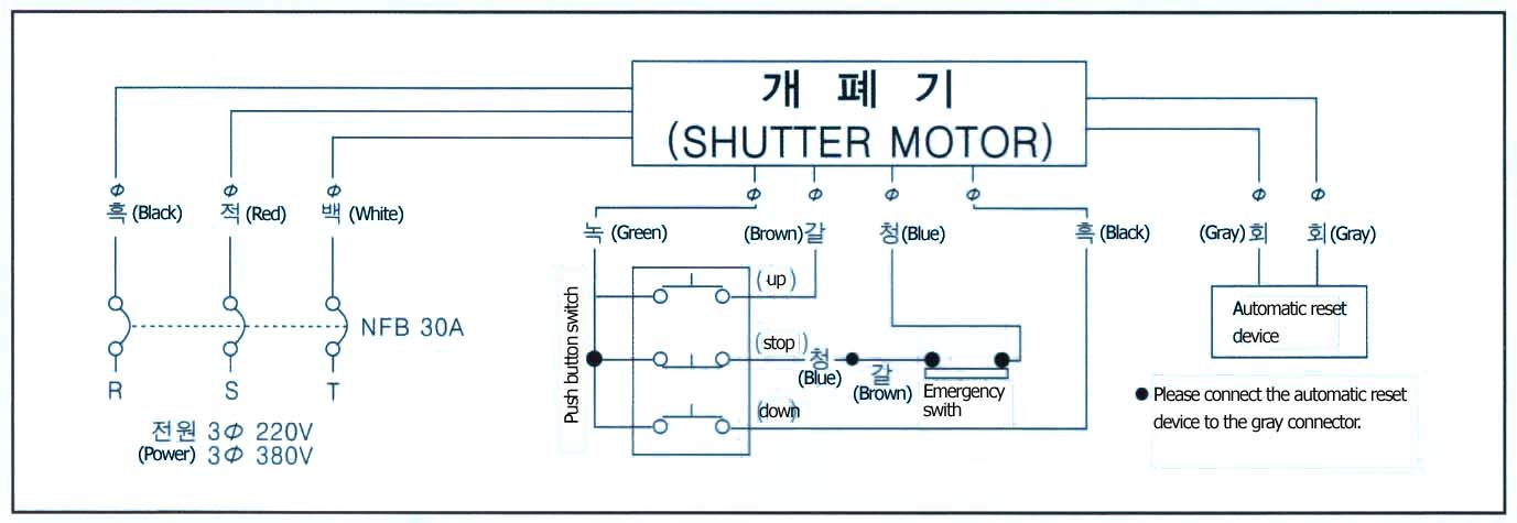 connection diagram 3phase 250600 motor?resize=680%2C235 shutter motor electrical diagram caferacer 1firts com roller shutter door wiring diagram at gsmx.co