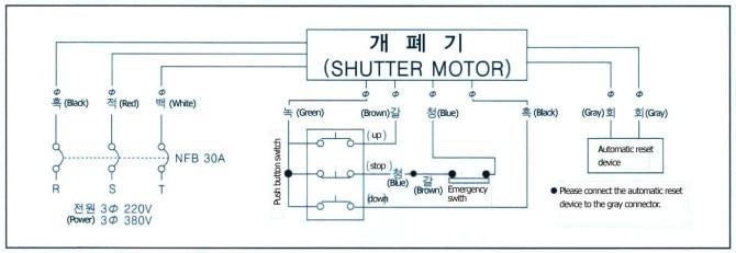shutter motor wiring diagram  porsche 2006 997 carrera fuse