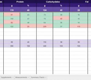Fitness Tracker - Your Fitness Journey Tracker Pack