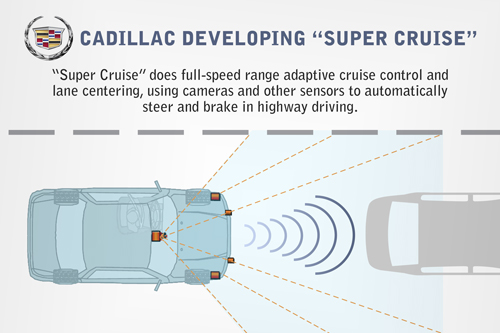CadillacSuperCruise_autonome_voiture