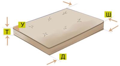 prostyn-na-rezinke-9 Простыня на резинке своими руками: как правильно сшивать простынку в детскую кроватку