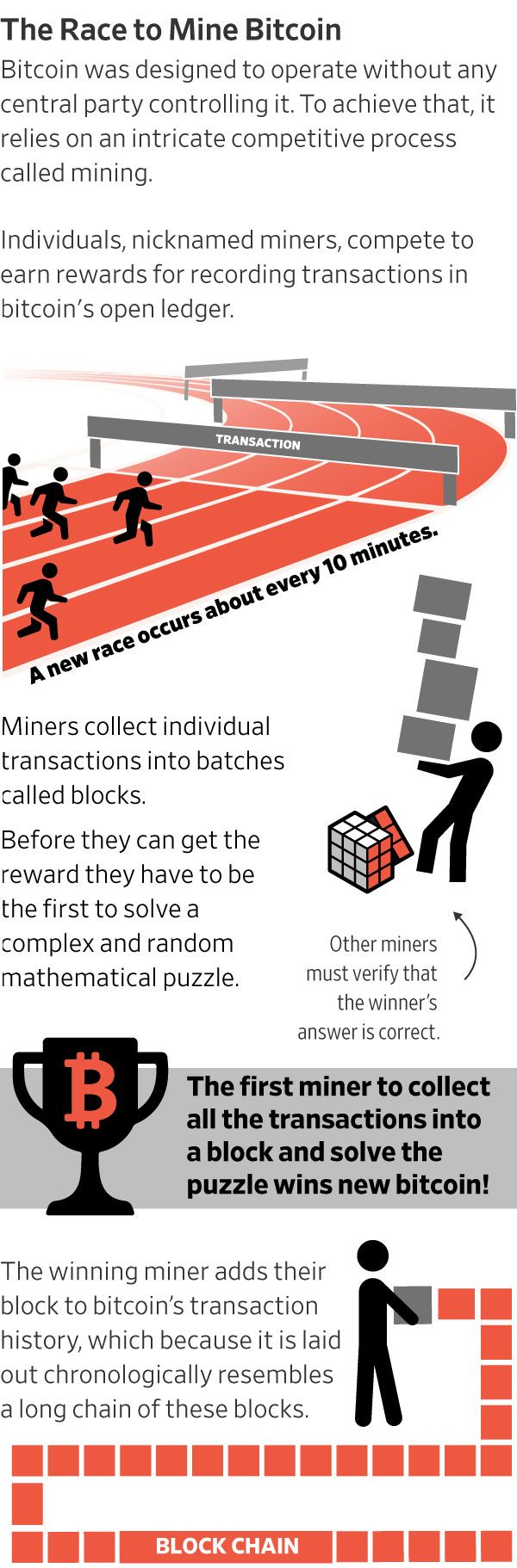 The Rise of Bitcoin Factories: Mining for the Masses