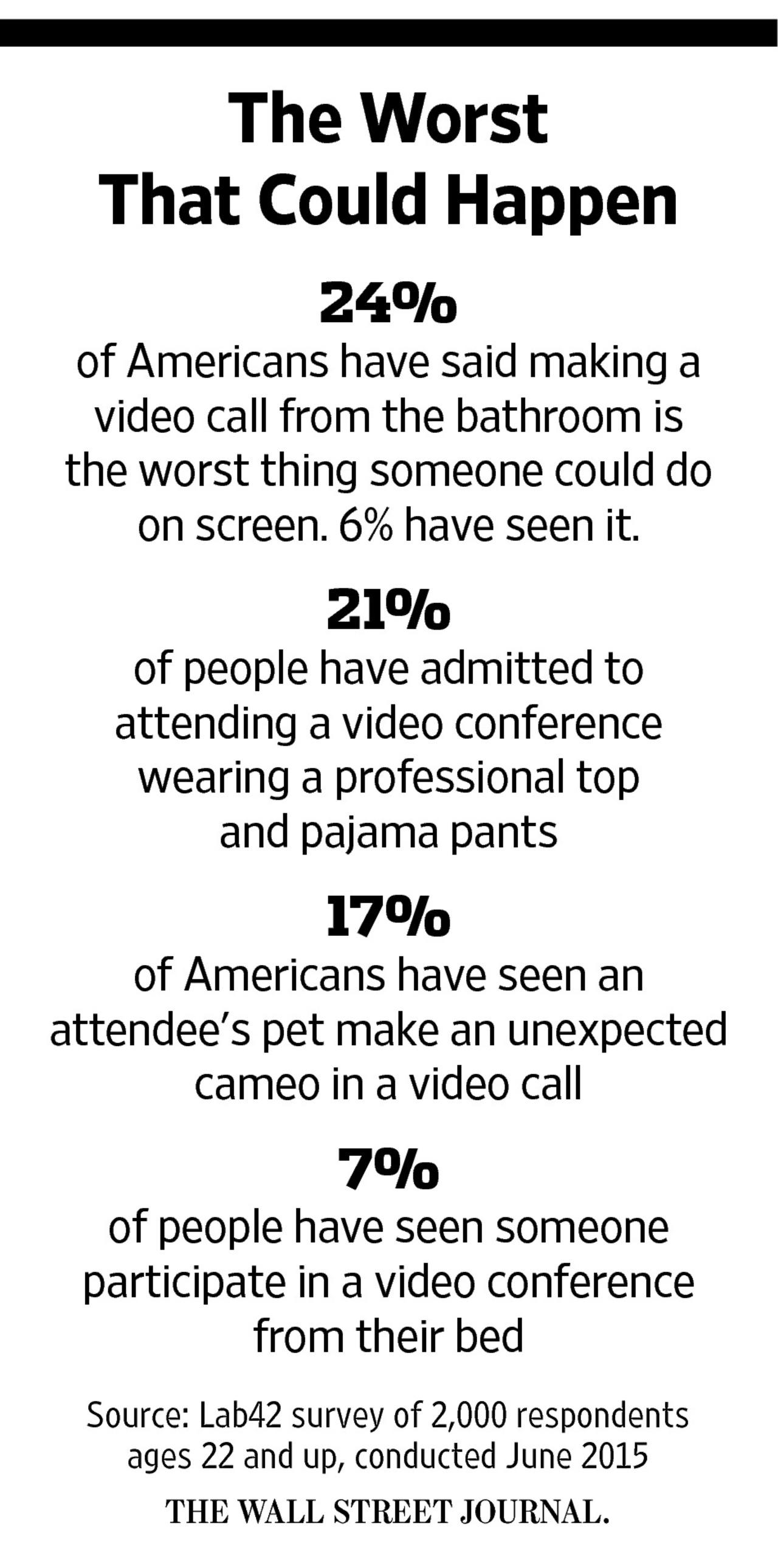 Ten Rules Of Etiquette For Videoconferencing