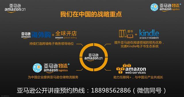 亞馬遜全球開店幾大要素你掌握了嗎:深圳亞馬遜開店培訓 - 每日頭條