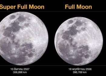 Une Super Lune Visible en Thaïlande Mardi 2 Janvier 2018