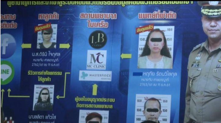 En Thaïlande, cinq personnes ont été arrêtés pour avoir pratiqué illégalement des opérations de chirurgie esthétique