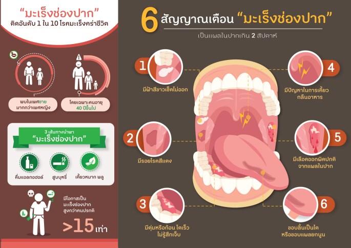 thaihealth_c_egijmpqx1289