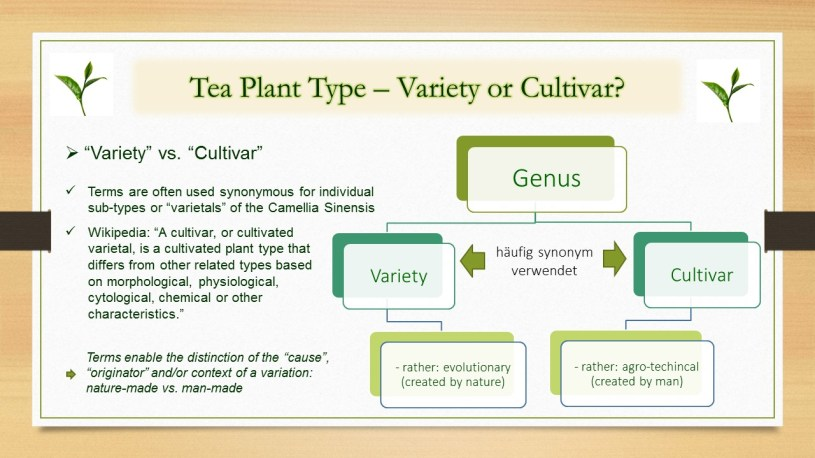 """Variety"" or ""Cultivar"" - distincting the terms"