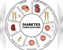 Diabetes Ibu Dari Segala Penyakit, Kenali Penyebab dan Pencegahannya
