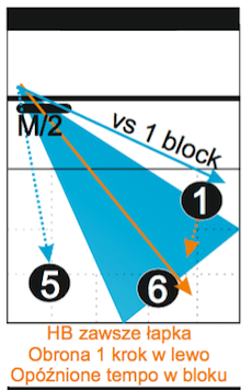 Kartka z atakami 1-1