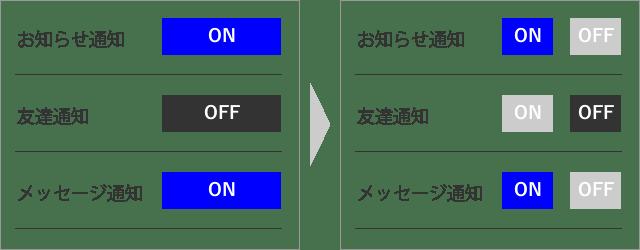 オンオフボタンのユーザビリティ例
