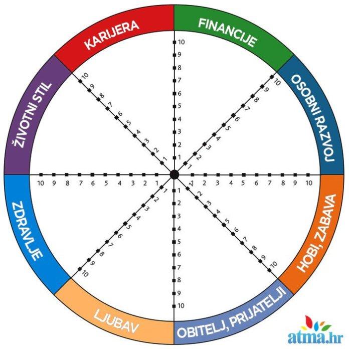 wheel-of-life1