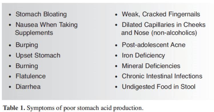 low stomach acid symptoms.PNG