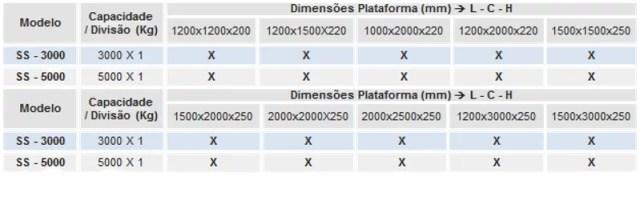 tabela-SS-5000