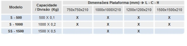 tabela-eletromecani-3