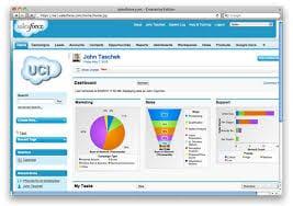 Call Center Software Comparison