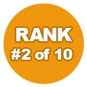 Ranking 1 of 10