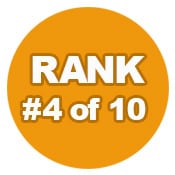 Ranking 4 of 10
