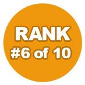 Ranking 6 of 10