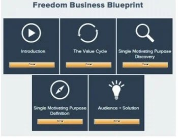 Internet business mastery academy review 2016 updated the freedom formula blueprint malvernweather Image collections