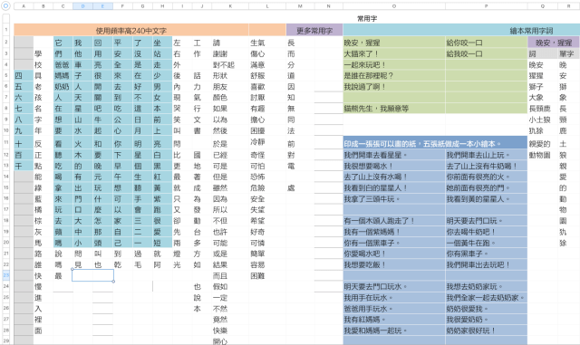 DIY 自製專屬小書 (學中文字整理表格)