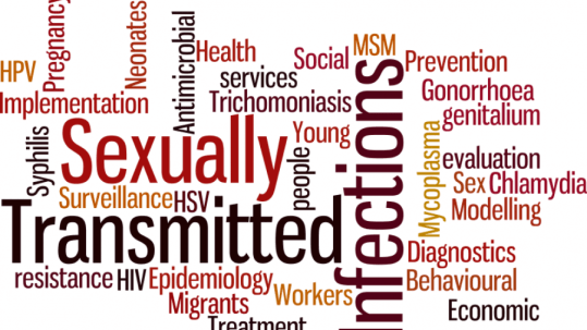 Ways to Protect Yourself from STDs and STIs
