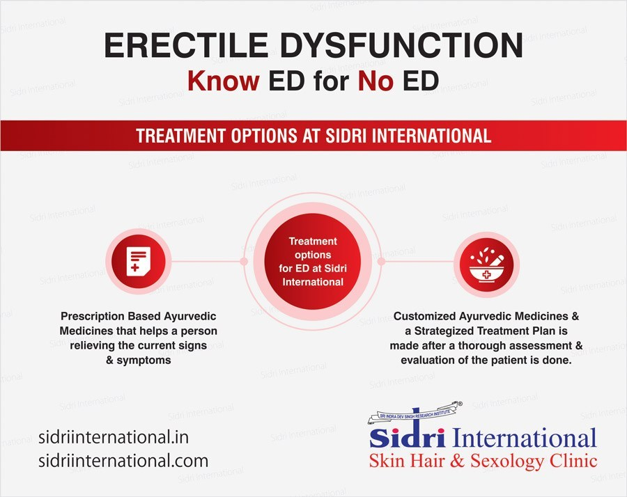 erectile dysfunction treatment cost in India