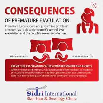 Ayurvedic Treatment for Premature Ejaculation