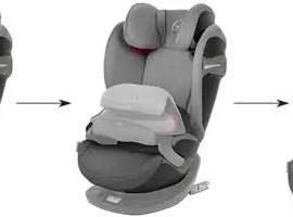 Cybex pallas s fix : notre sélection des meilleurs sièges auto
