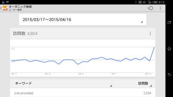 WordPressのテーマを変えたらアクセス急増!「マテリアル」が良い。