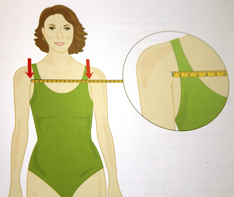 The pivot-and-slide method for pattern fitting starts with identifying the correct size for your measurements.