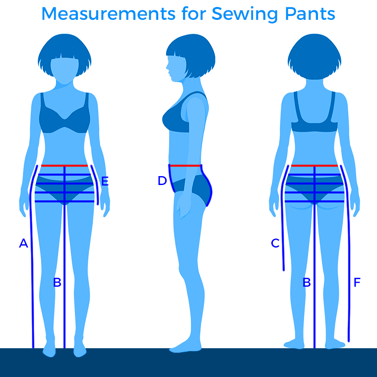 Here are critical measurements to take when sewing pants, according to sewing educator Cynthia Guffey.