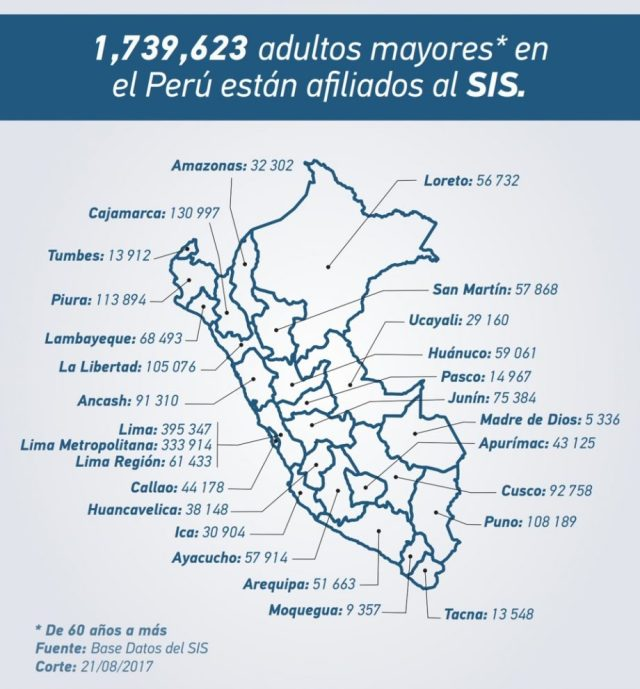 Día Nacional del Adulto Mayor Perú