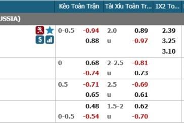 Tỷ lệ cá cược Peru vs Đan Mạch, 23h00 ngày 16/6: Bảng C