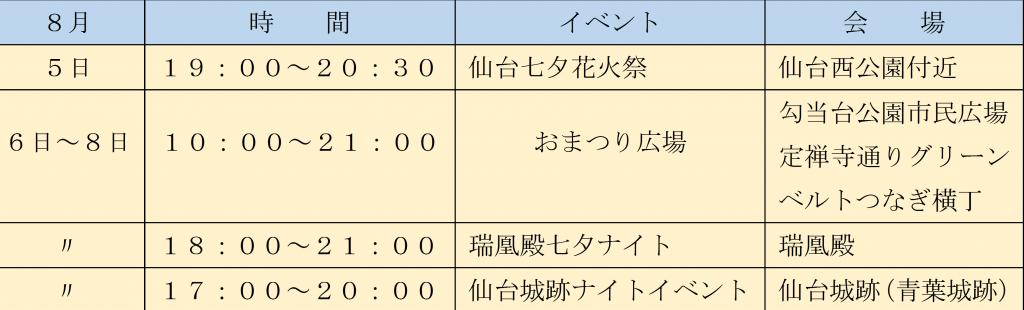 イベント-1