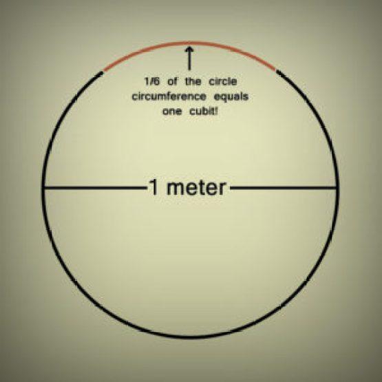 1 Cubit circle