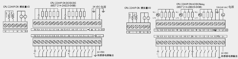 SIEMENS S7-200 PLC CPU224 AC/DC/RELAY