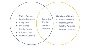 Top 3 Digital Signage market trends and why Creative Media Agencies should care  Signagelive