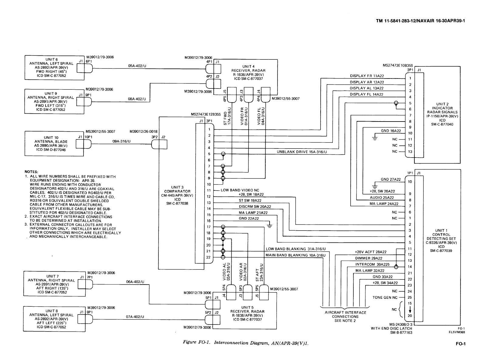 Figure Fo 1 Interconnection Diagram An Apr 39 V 1