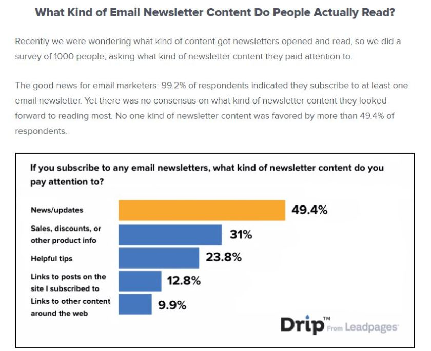 Drip email subscriber study