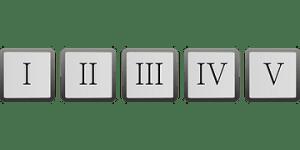numeros romanos del 1 al 500