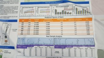 AO size scientific poster