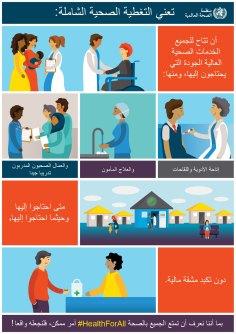 منظمة الصحة العالمية تحتفل بيوم الصحة