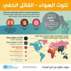 البيئة – تلوث الهواء : القاتل الخفي