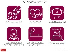 أمراض الدم – إليكم 6 شروط قبل الإقدام على التبرع بالدم